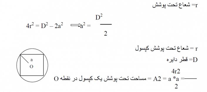 فرمول محاسبه مساحت تحت پوش کپسول آتشنشانی